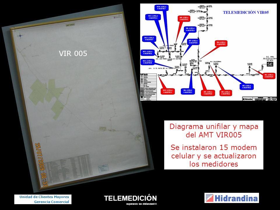 TELEMEDICIÓN superando las distancias!!!! Unidad de Clientes Mayores Gerencia Comercial VIR 005 Diagrama unifilar y mapa del AMT VIR005 Se instalaron