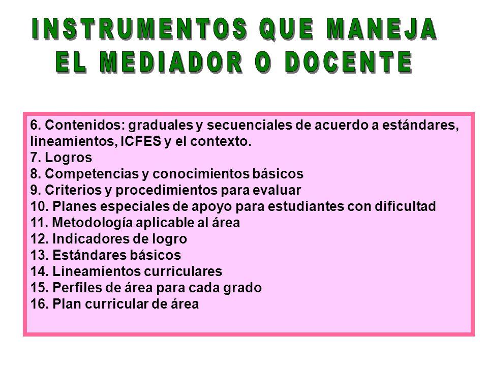 6. Contenidos: graduales y secuenciales de acuerdo a estándares, lineamientos, ICFES y el contexto. 7. Logros 8. Competencias y conocimientos básicos