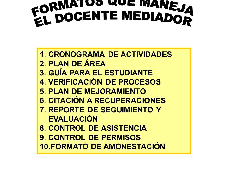 1.CRONOGRAMA DE ACTIVIDADES 2.PLAN DE ÁREA 3.GUÍA PARA EL ESTUDIANTE 4.VERIFICACIÓN DE PROCESOS 5.PLAN DE MEJORAMIENTO 6.CITACIÓN A RECUPERACIONES 7.R
