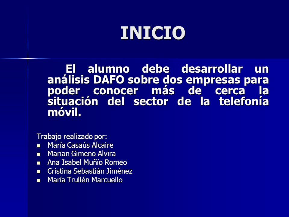 INICIO El alumno debe desarrollar un análisis DAFO sobre dos empresas para poder conocer más de cerca la situación del sector de la telefonía móvil. T