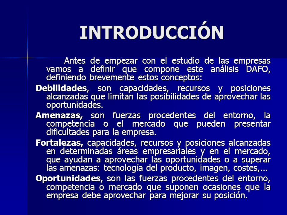 INTRODUCCIÓN Antes de empezar con el estudio de las empresas vamos a definir que compone este análisis DAFO, definiendo brevemente estos conceptos: De