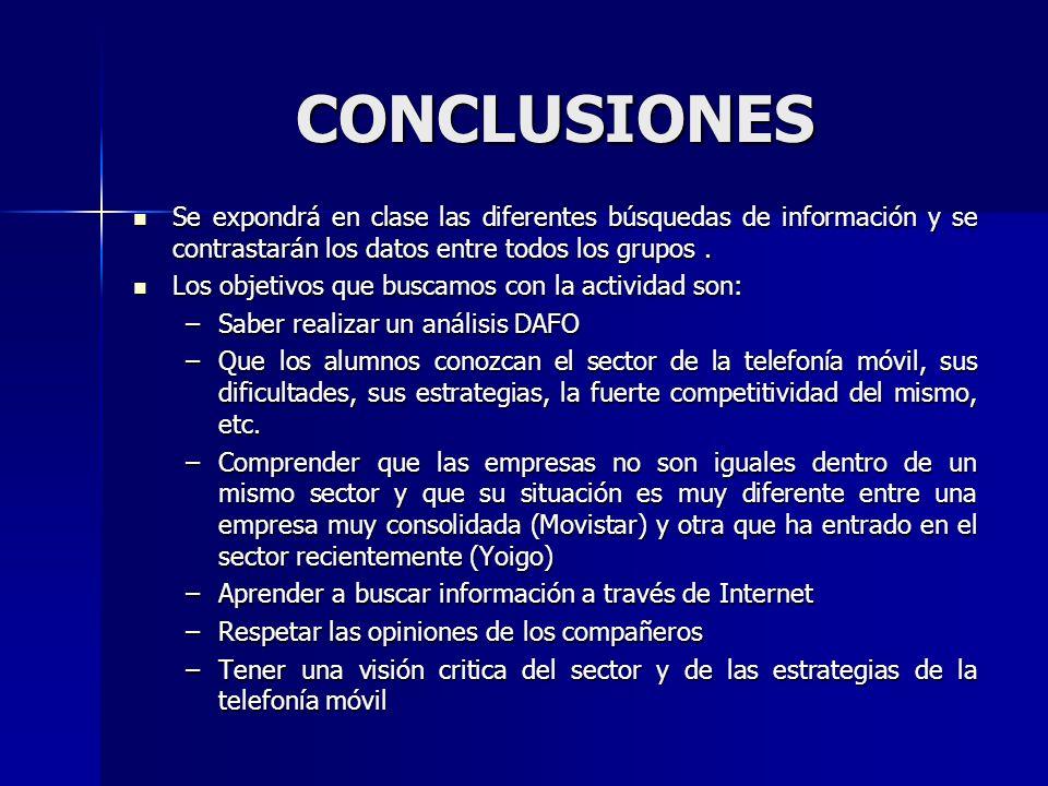CONCLUSIONES Se expondrá en clase las diferentes búsquedas de información y se contrastarán los datos entre todos los grupos. Se expondrá en clase las