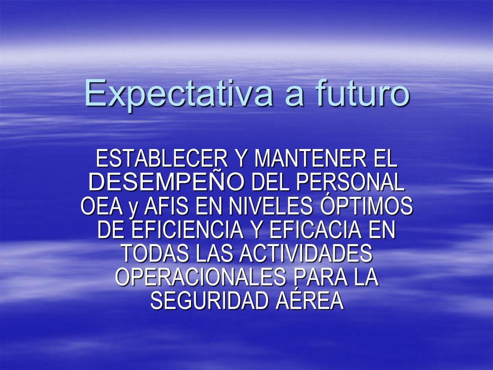 Expectativa a futuro ESTABLECER Y MANTENER EL DESEMPEÑO DEL PERSONAL OEA y AFIS EN NIVELES ÓPTIMOS DE EFICIENCIA Y EFICACIA EN TODAS LAS ACTIVIDADES O