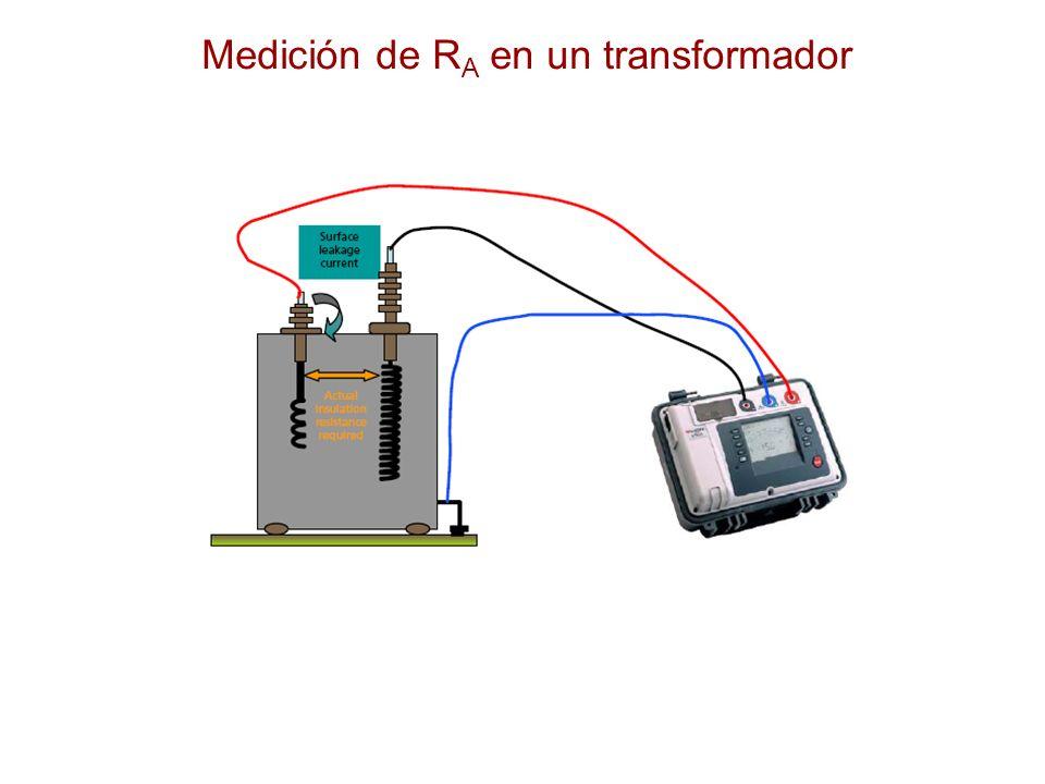 Medición de R A en un transformador