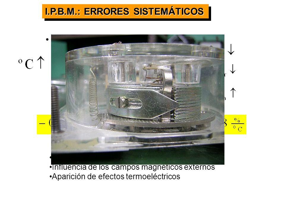 I.P.B.M.: ERRORES SISTEMÁTICOS Variación de la temperatura Modificación de la constante motora -0,02%/ºC Modificación de la constante elástica +0,04%/
