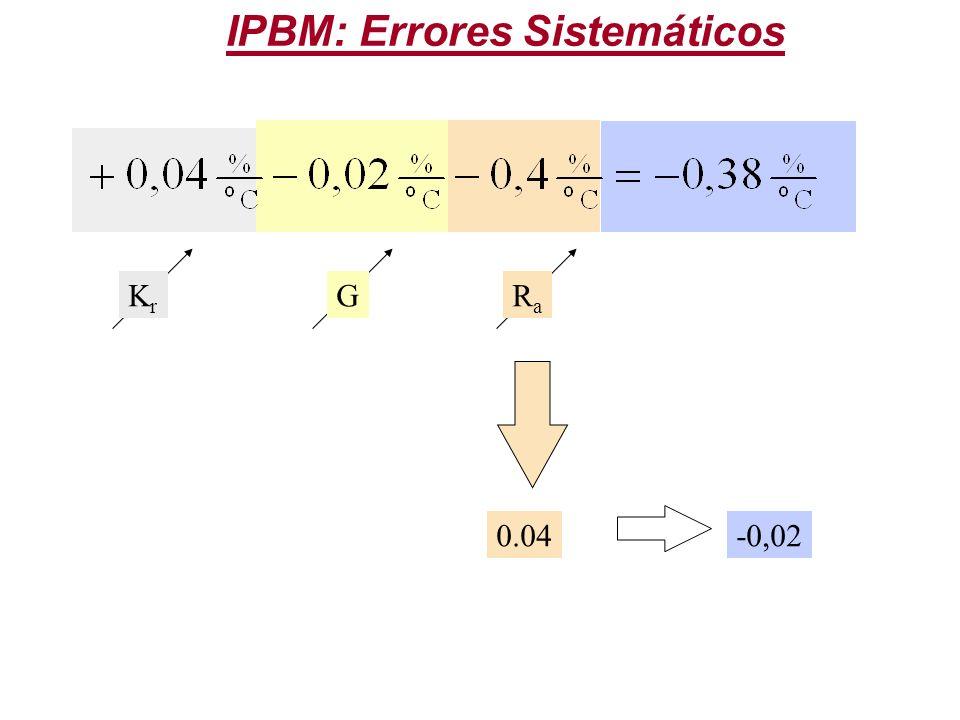 KrKr GRaRa 0.04-0,02 IPBM: Errores Sistemáticos