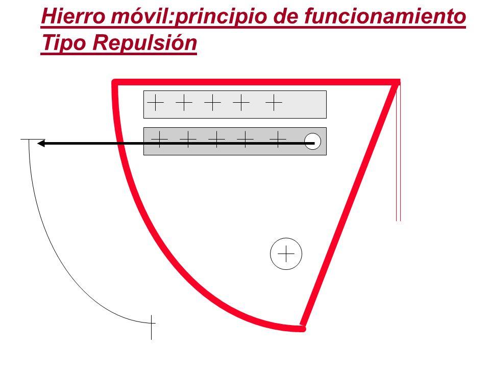 Hierro móvil:principio de funcionamiento Tipo Repulsión