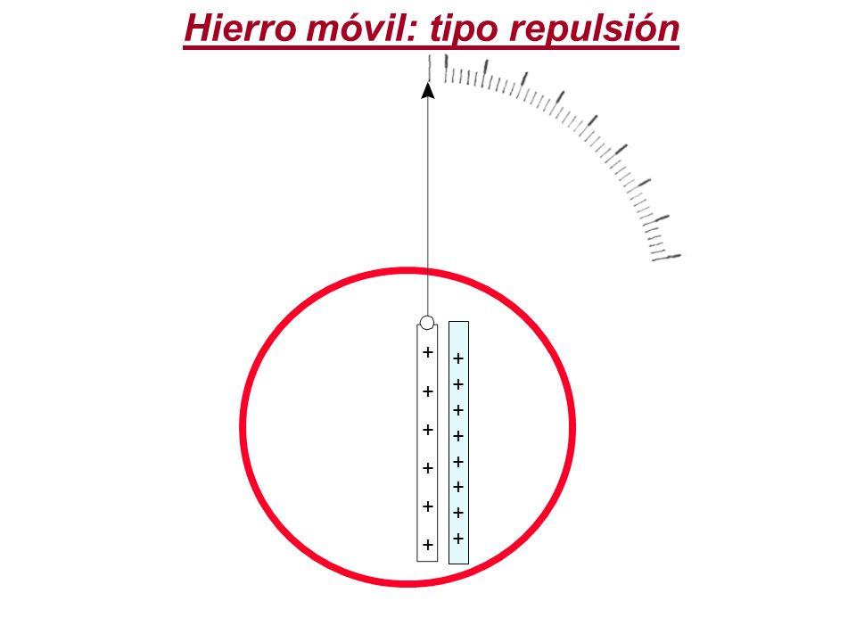 ++++++++++++ ++++++++++++++++ Hierro móvil: tipo repulsión