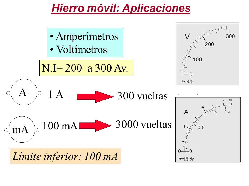 N.I= 200 a 300 Av. 1 A 300 vueltas 100 mA 3000 vueltas A mA Amperímetros Voltímetros Límite inferior: 100 mA Hierro móvil: Aplicaciones