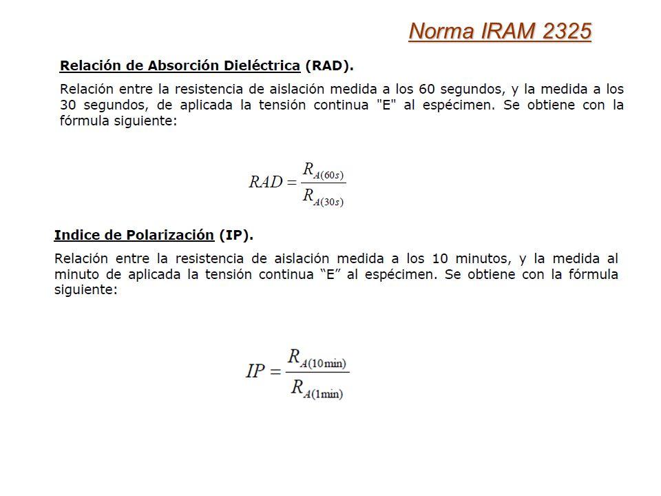 Norma IRAM 2325
