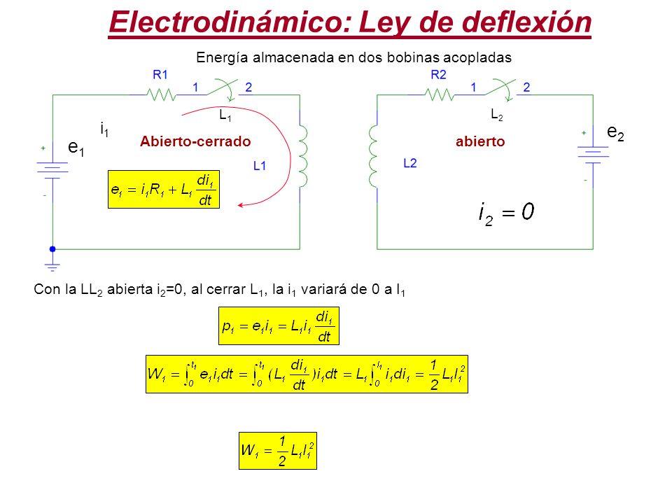 i1i1 Energía almacenada en dos bobinas acopladas Electrodinámico: Ley de deflexión L1L1 L2L2 Con la LL 2 abierta i 2 =0, al cerrar L 1, la i 1 variará