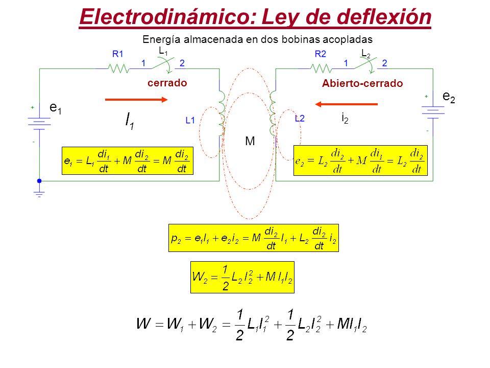 M i1i1 i2i2 Energía almacenada en dos bobinas acopladas Electrodinámico: Ley de deflexión cerrado Abierto-cerrado e1e1 e2e2 L1L1 L2L2