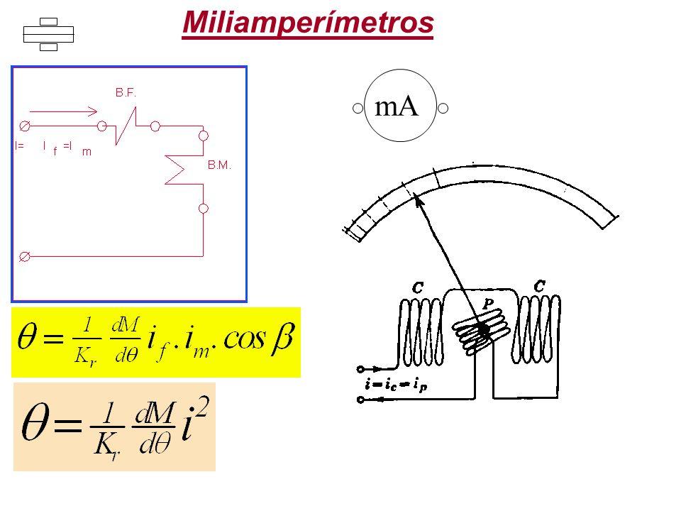Miliamperímetros mA