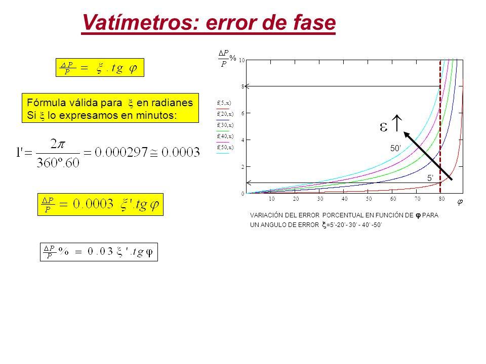 Fórmula válida para en radianes Si lo expresamos en minutos: VARIACIÓN DEL ERROR PORCENTUAL EN FUNCIÓN DE PARA UN ANGULO DE ERROR =5-20- 30 - 40 -50 f