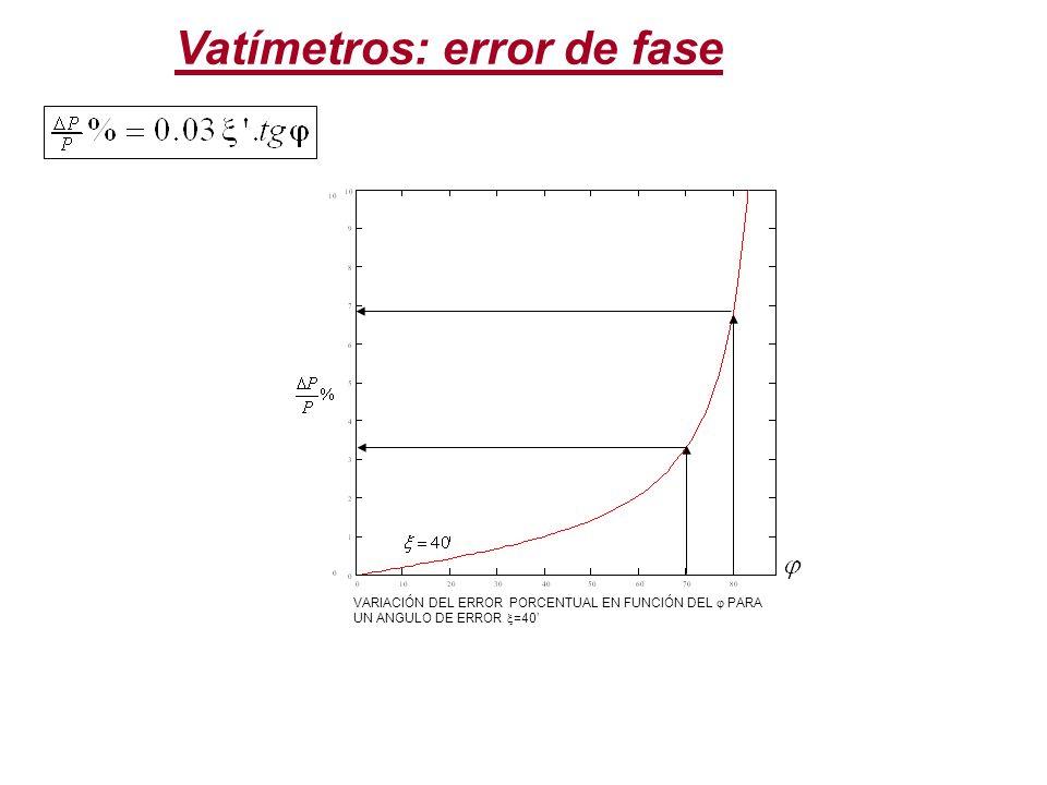 Vatímetros: error de fase VARIACIÓN DEL ERROR PORCENTUAL EN FUNCIÓN DEL PARA UN ANGULO DE ERROR =40