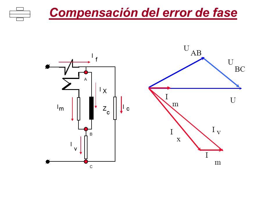 U I x I m I v U BC U AB I m Compensación del error de fase I f I m I v I X I cZ c A B C I f I m I v I X I cZ c A B C