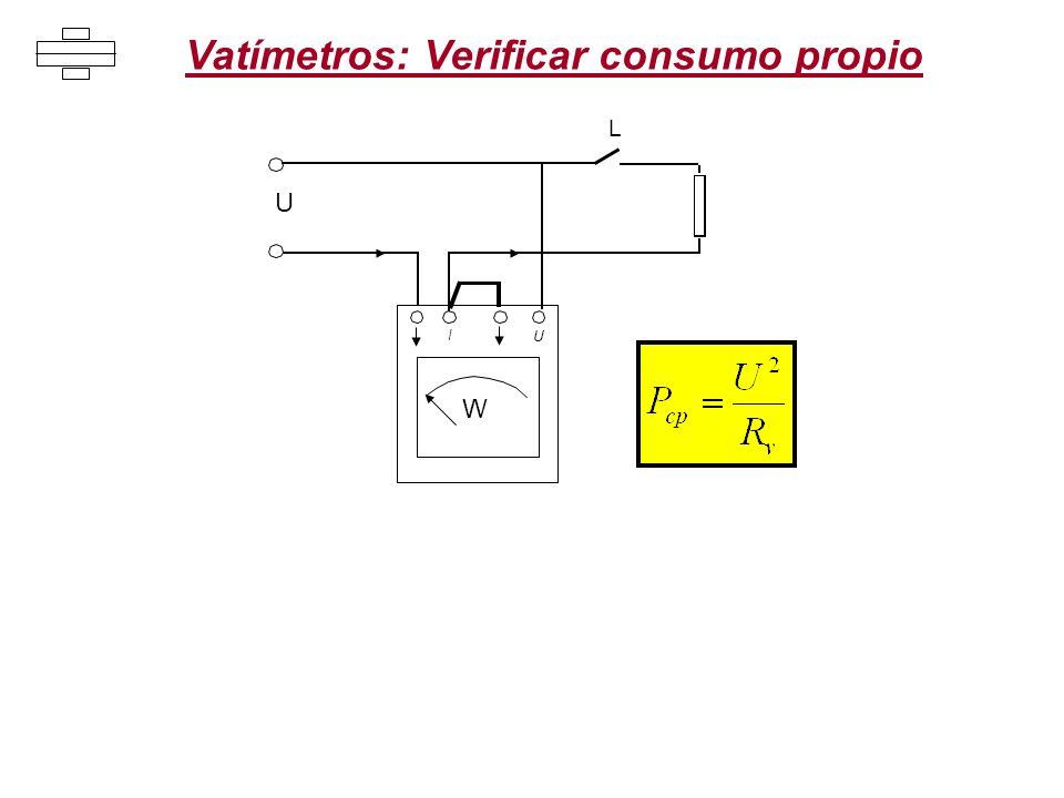 W U I U Vatímetros: Verificar consumo propio L