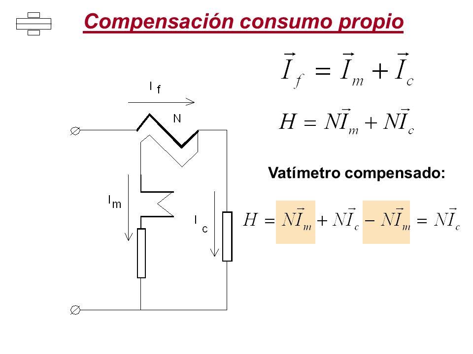 Vatímetro compensado: Compensación consumo propio