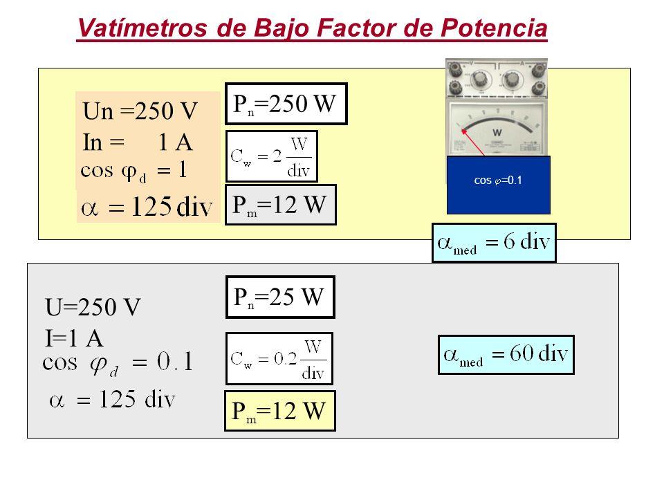 Un =250 V In = 1 A P n =250 W Vatímetros de Bajo Factor de Potencia P m =12 W U=250 V I=1 A P m =12 W P n =25 W cos =1 cos =0.1