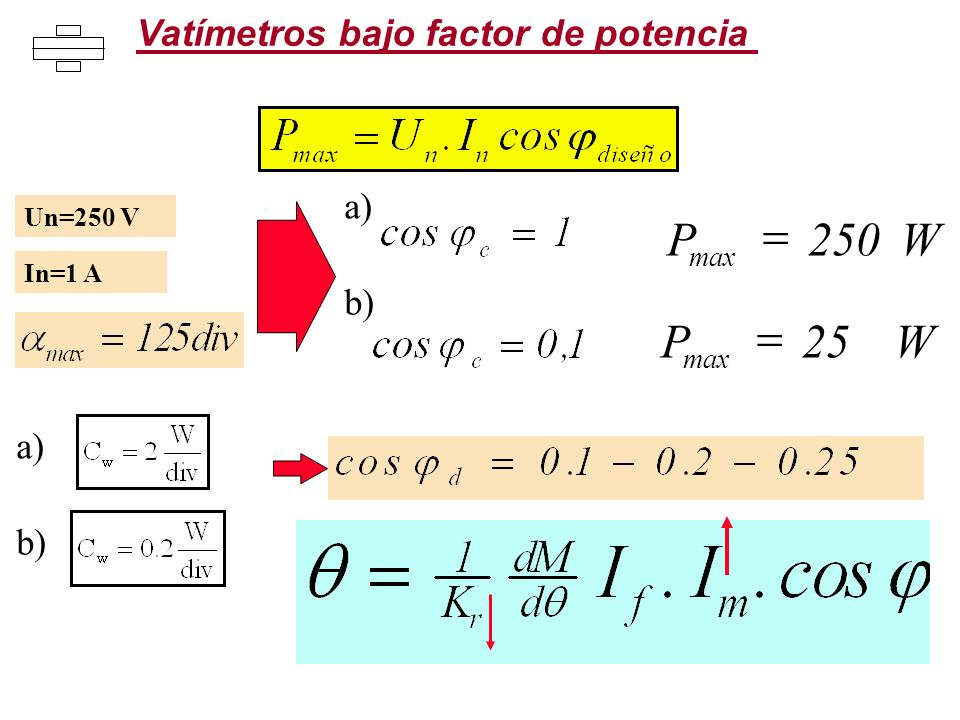 Vatímetros bajo factor de potencia Un=250 V In=1 A a) b) a) b) PW max 250 PW max 25