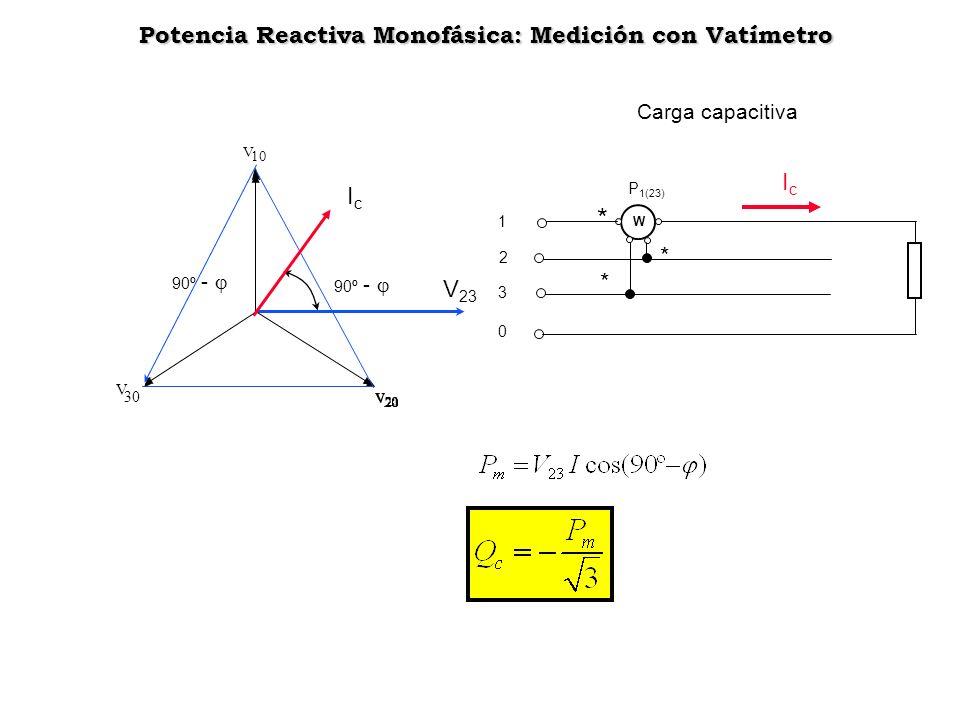 V 10 V 30 V 23 90º - IcIc W P 1(23) 1 2 3 0 IcIc * * * Potencia Reactiva Monofásica: Medición con Vatímetro Potencia Reactiva Monofásica: Medición con