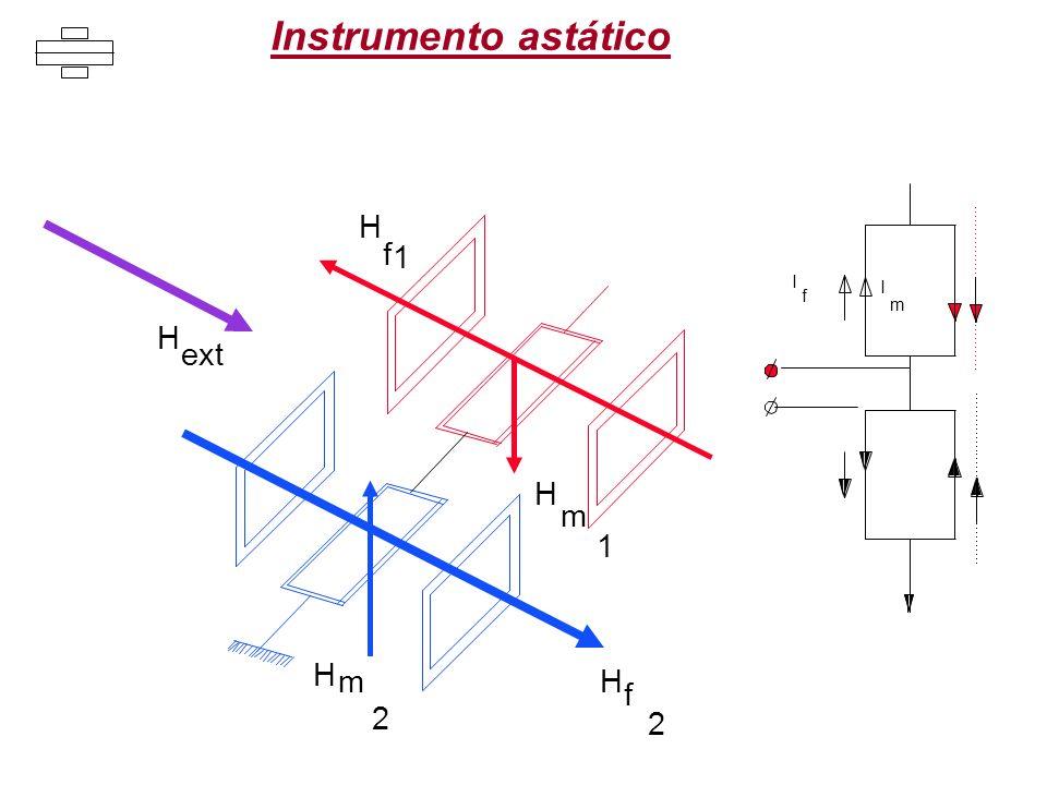 Instrumento astático H f 1 H f 2 H m 1 H ext m H 2 I f I m