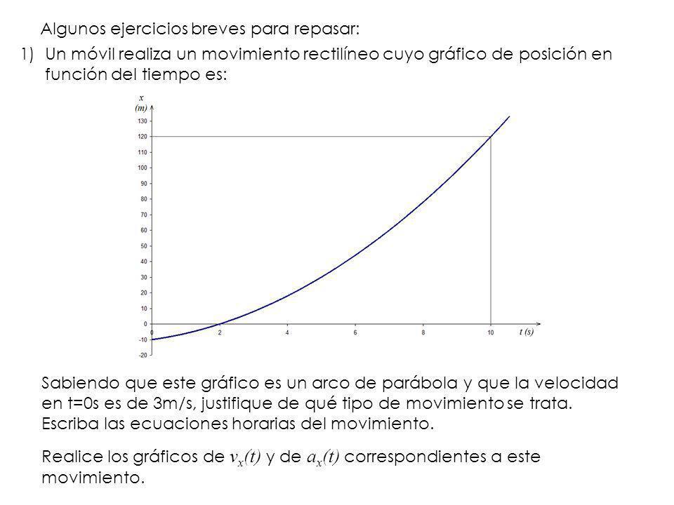 Algunos ejercicios breves para repasar: 1)Un móvil realiza un movimiento rectilíneo cuyo gráfico de posición en función del tiempo es: Sabiendo que es