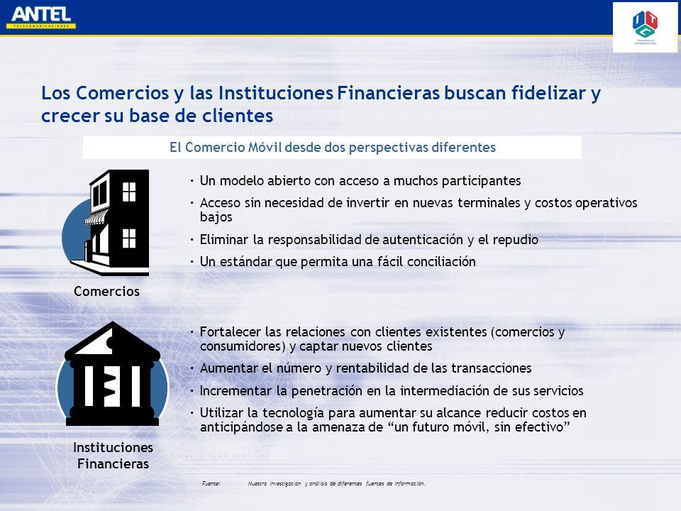 Los Comercios y las Instituciones Financieras buscan fidelizar y crecer su base de clientes El Comercio Móvil desde dos perspectivas diferentes Fuente
