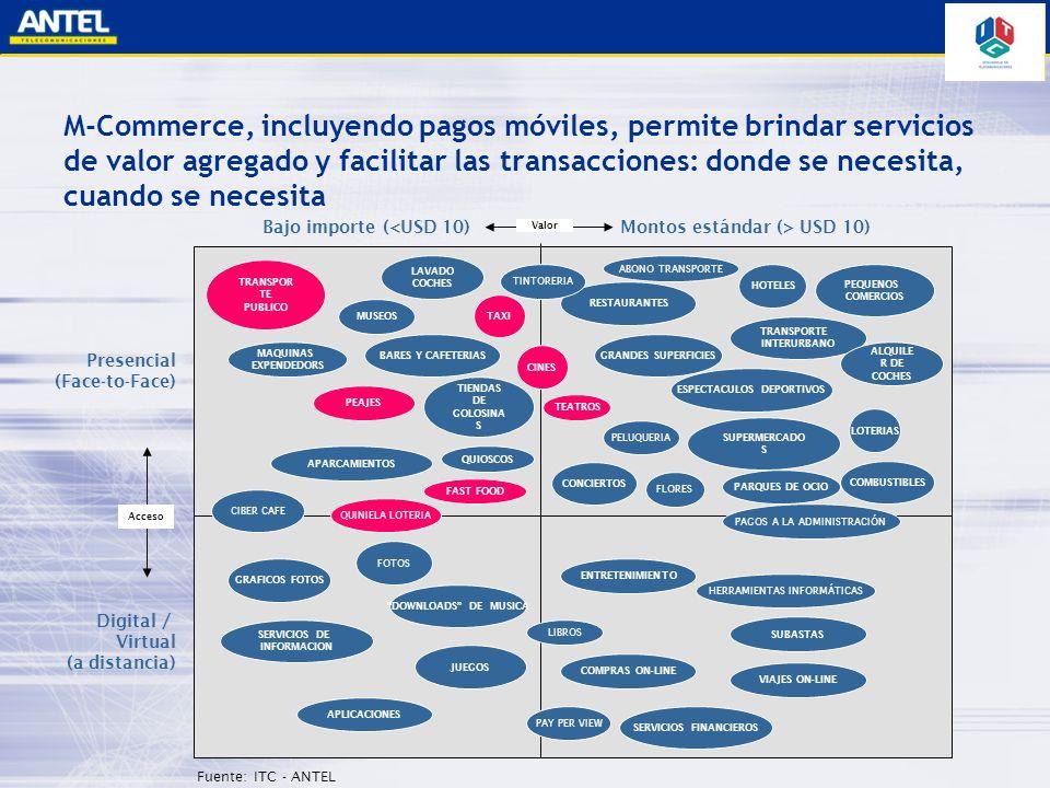 M-Commerce, incluyendo pagos móviles, permite brindar servicios de valor agregado y facilitar las transacciones: donde se necesita, cuando se necesita