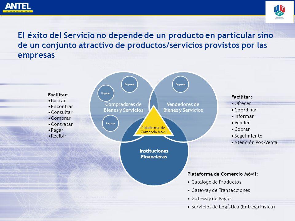 El éxito del Servicio no depende de un producto en particular sino de un conjunto atractivo de productos/servicios provistos por las empresas Instituc