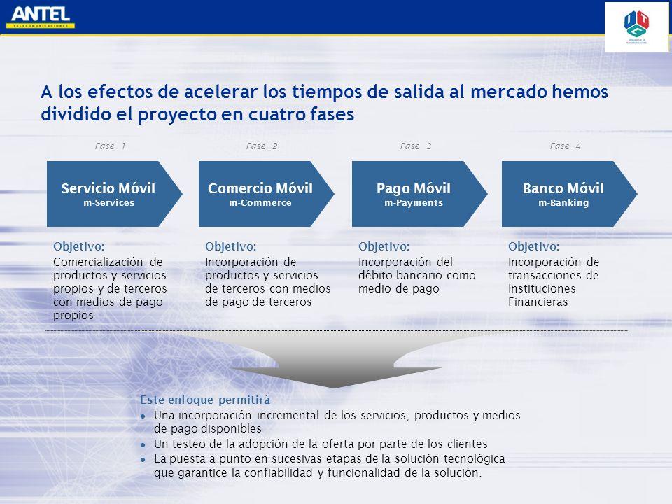 A los efectos de acelerar los tiempos de salida al mercado hemos dividido el proyecto en cuatro fases Comercio Móvil m-Commerce Fase 1Fase 2Fase 3Fase