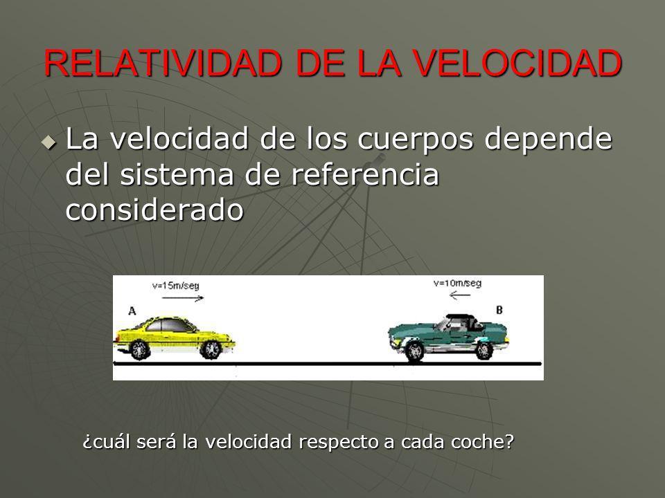 RELATIVIDAD DE LA VELOCIDAD La velocidad de los cuerpos depende del sistema de referencia considerado La velocidad de los cuerpos depende del sistema