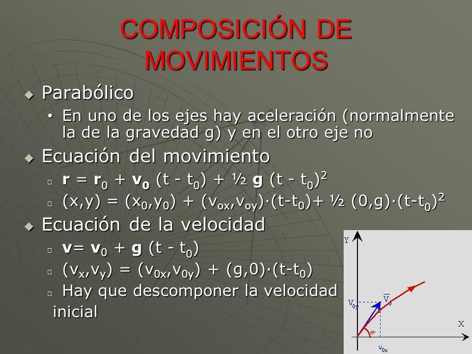 COMPOSICIÓN DE MOVIMIENTOS Parabólico En uno de los ejes hay aceleración (normalmente la de la gravedad g) y en el otro eje no Ecuación del movimiento