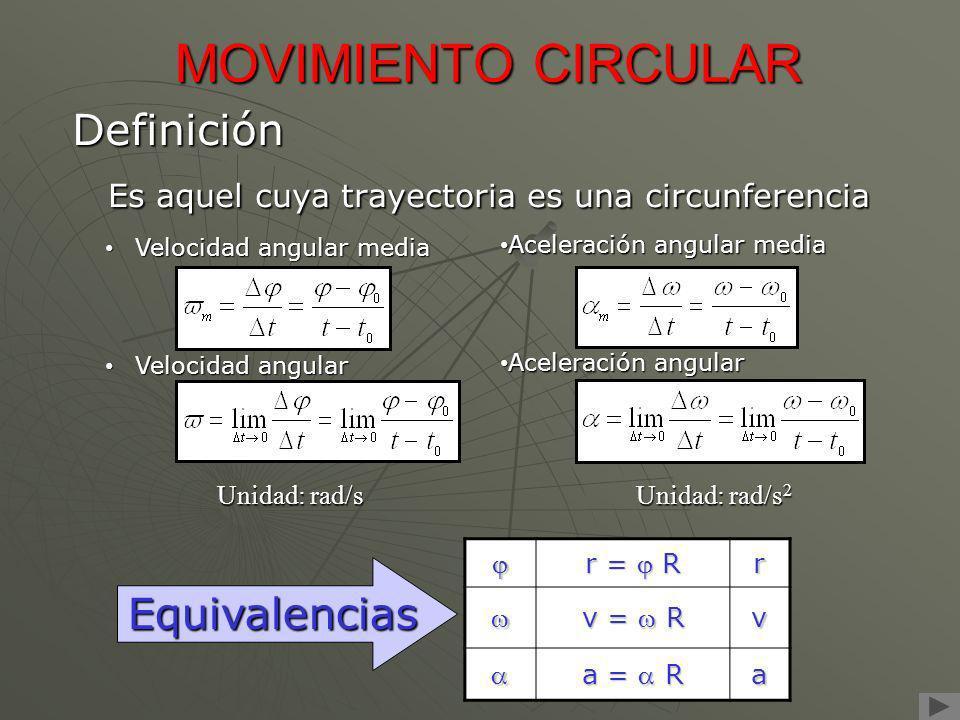 Aceleración angular media Aceleración angular MOVIMIENTO CIRCULAR Definición Es aquel cuya trayectoria es una circunferencia Velocidad angular media V
