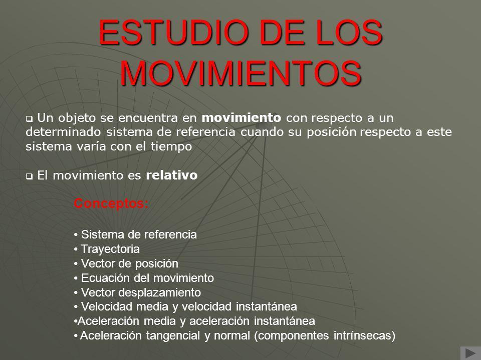 ESTUDIO DE LOS MOVIMIENTOS Un objeto se encuentra en movimiento con respecto a un determinado sistema de referencia cuando su posición respecto a este