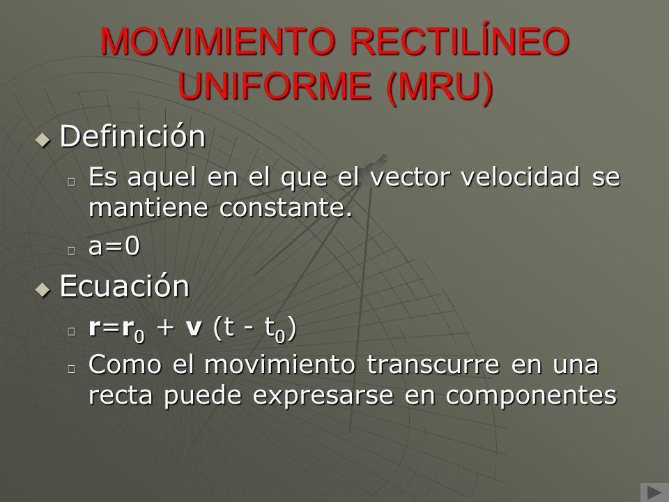 MOVIMIENTO RECTILÍNEO UNIFORME (MRU) Definición Es aquel en el que el vector velocidad se mantiene constante. a=0 Ecuación r=r0 + v (t - t0) Como el m