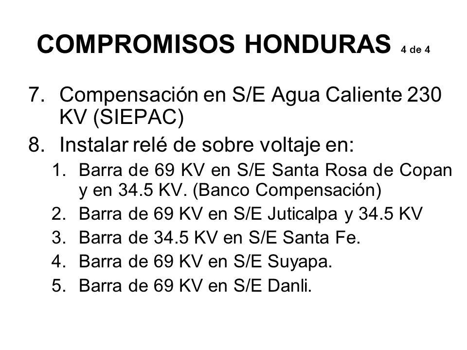 COMPROMISOS HONDURAS 4 de 4 7.Compensación en S/E Agua Caliente 230 KV (SIEPAC) 8.Instalar relé de sobre voltaje en: 1.Barra de 69 KV en S/E Santa Ros