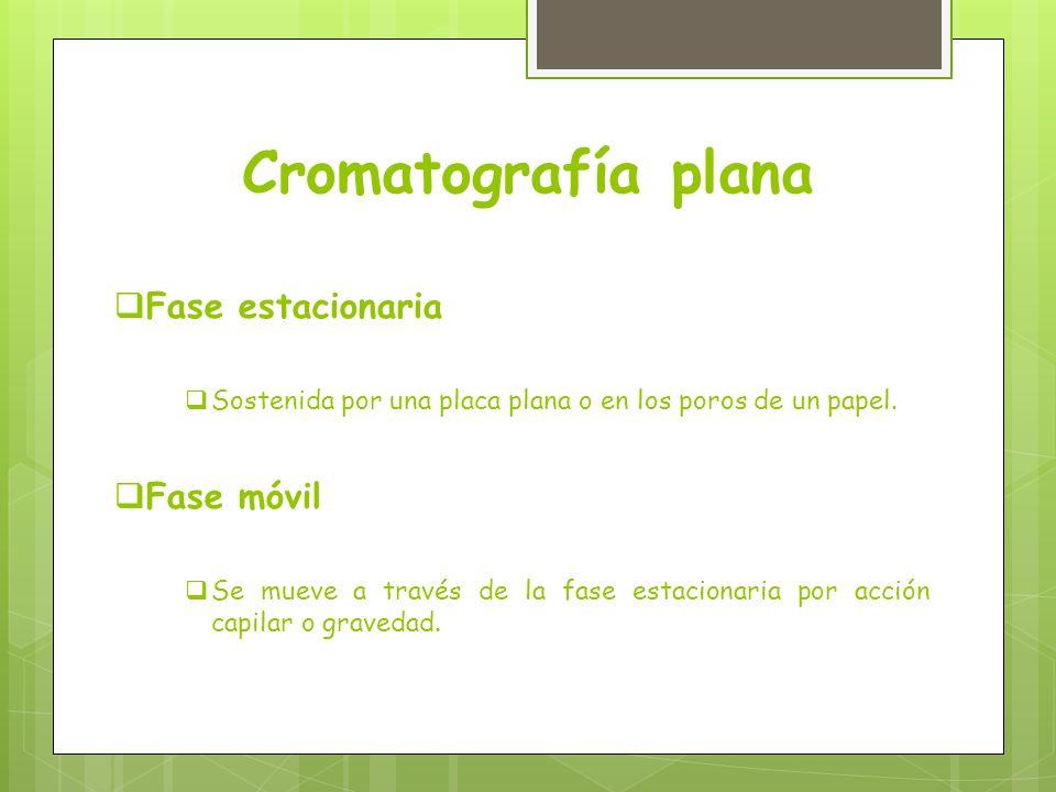 Cromatografía plana Fase estacionaria Sostenida por una placa plana o en los poros de un papel. Fase móvil Se mueve a través de la fase estacionaria p