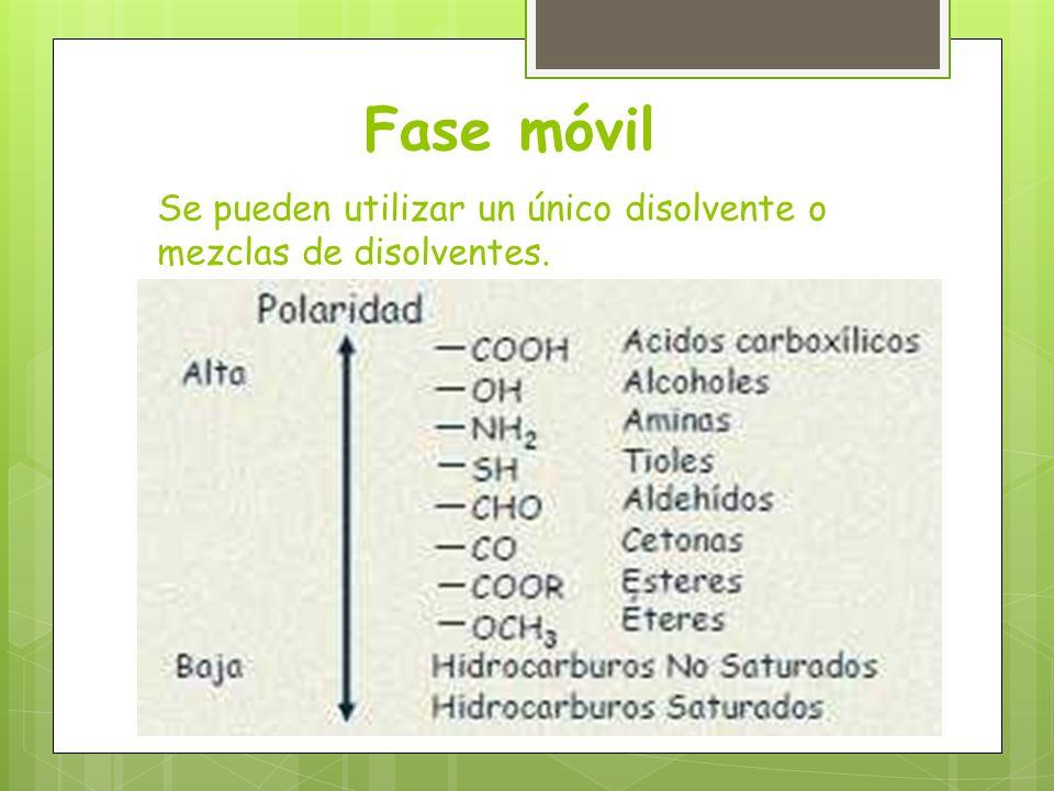 Se pueden utilizar un único disolvente o mezclas de disolventes. Fase móvil