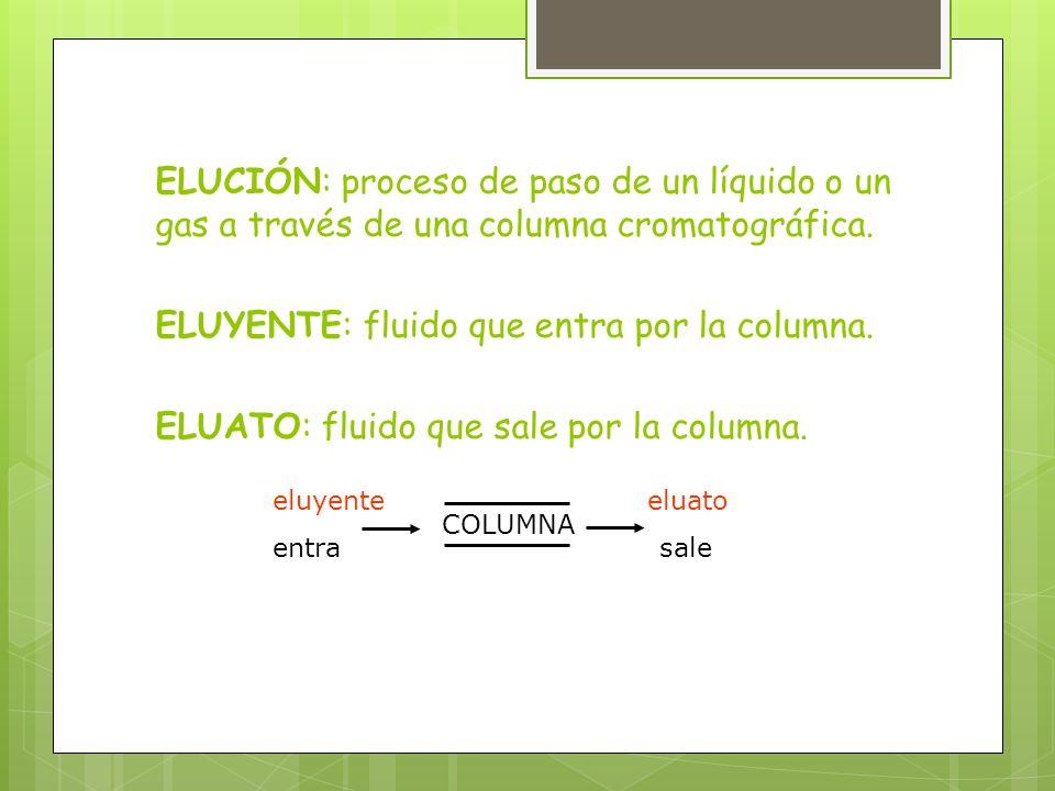 ELUCIÓN: proceso de paso de un líquido o un gas a través de una columna cromatográfica. ELUYENTE: fluido que entra por la columna. ELUATO: fluido que