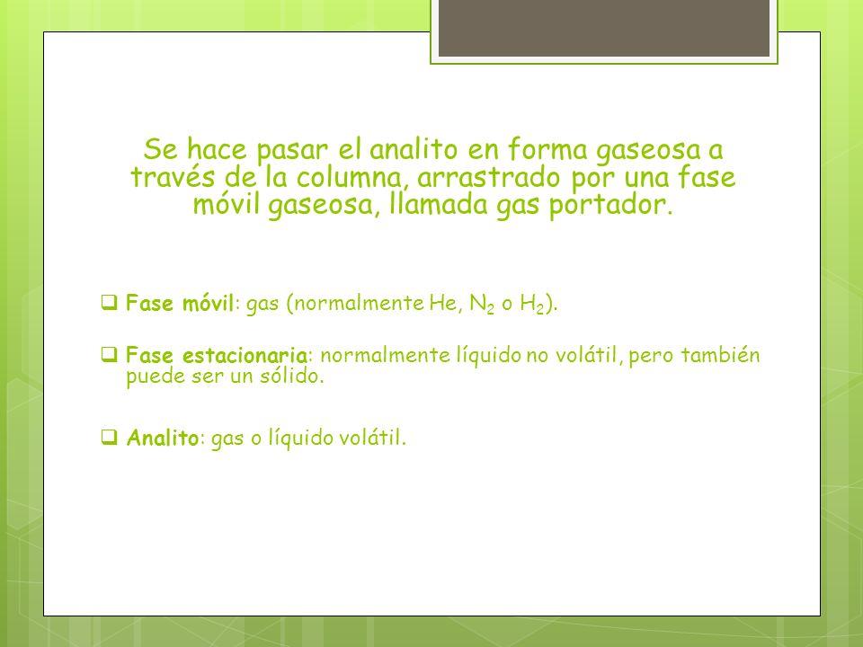 Se hace pasar el analito en forma gaseosa a través de la columna, arrastrado por una fase móvil gaseosa, llamada gas portador. Fase móvil: gas (normal