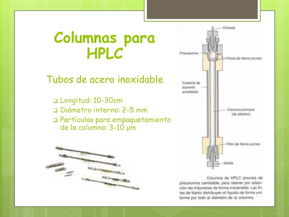 Columnas para HPLC Tubos de acero inoxidable Longitud: 10-30cm Diámetro interno: 2-5 mm Partículas para empaquetamiento de la columna: 3-10 μm