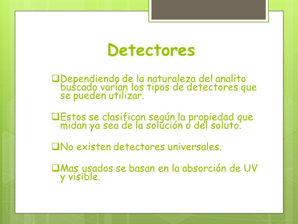 Detectores Dependiendo de la naturaleza del analito buscado varían los tipos de detectores que se pueden utilizar. Estos se clasifican según la propie