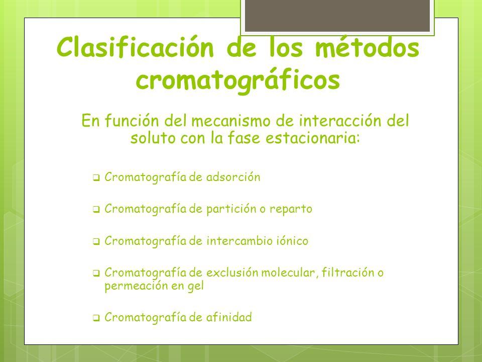 Clasificación de los métodos cromatográficos En función del mecanismo de interacción del soluto con la fase estacionaria: Cromatografía de adsorción C