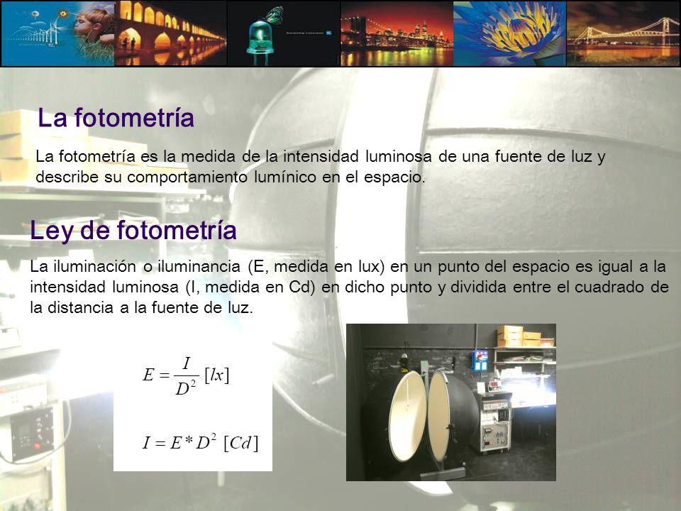 La fotometría es la medida de la intensidad luminosa de una fuente de luz y describe su comportamiento lumínico en el espacio. Ley de fotometría La il
