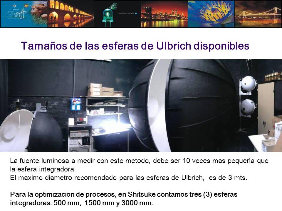 Tamaños de las esferas de Ulbrich disponibles La fuente luminosa a medir con este metodo, debe ser 10 veces mas pequeña que la esfera integradora. El