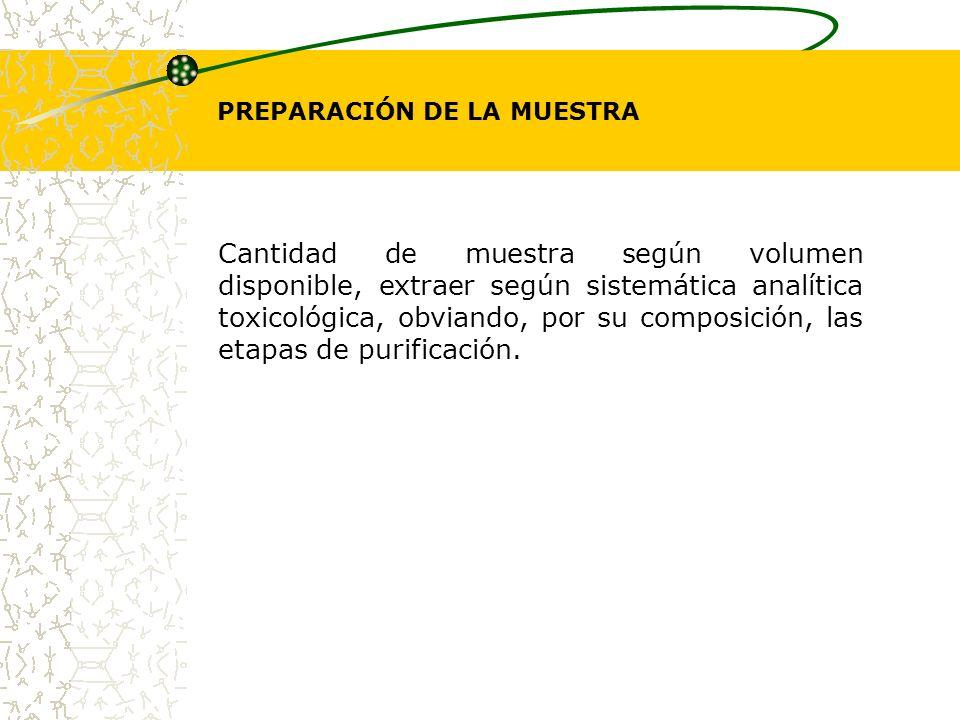 PREPARACIÓN DE LA MUESTRA Cantidad de muestra según volumen disponible, extraer según sistemática analítica toxicológica, obviando, por su composición