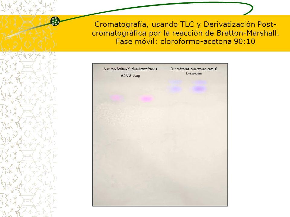 Cromatografía, usando TLC y Derivatización Post- cromatográfica por la reacción de Bratton-Marshall. Fase móvil: cloroformo-acetona 90:10 2-amino-5-ni