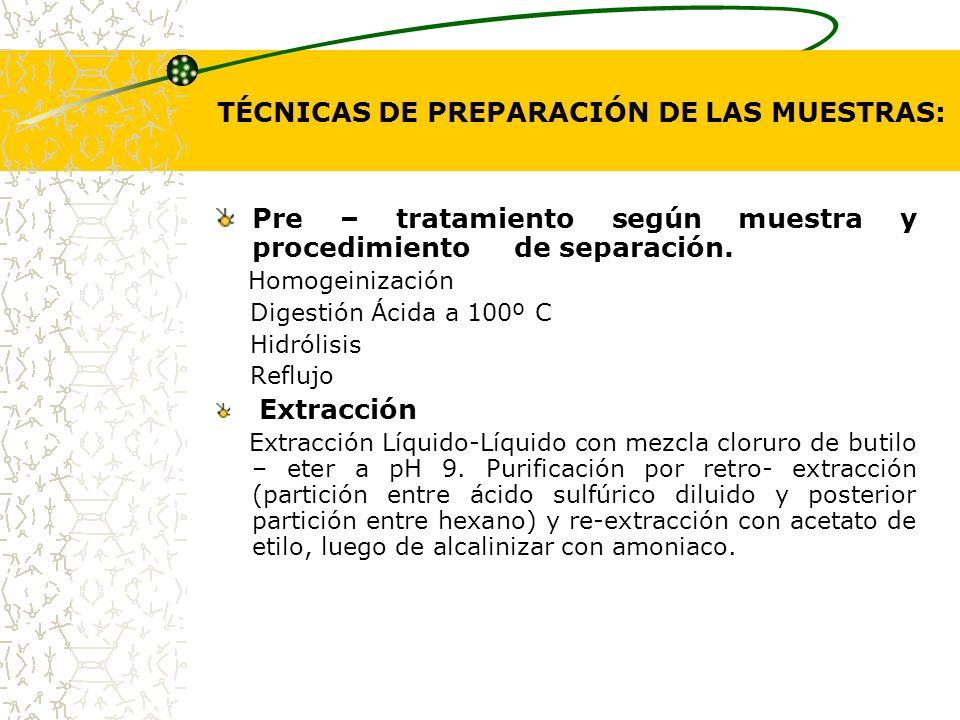 TÉCNICAS DE PREPARACIÓN DE LAS MUESTRAS: Pre – tratamiento según muestra y procedimiento de separación. Homogeinización Digestión Ácida a 100º C Hidró