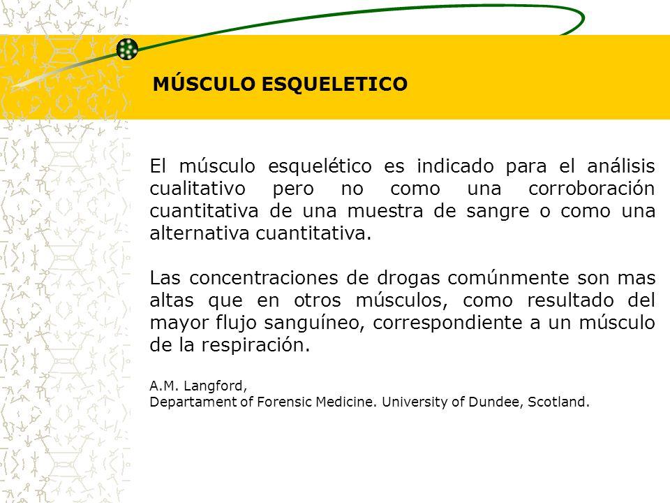 MÚSCULO ESQUELETICO El músculo esquelético es indicado para el análisis cualitativo pero no como una corroboración cuantitativa de una muestra de sang
